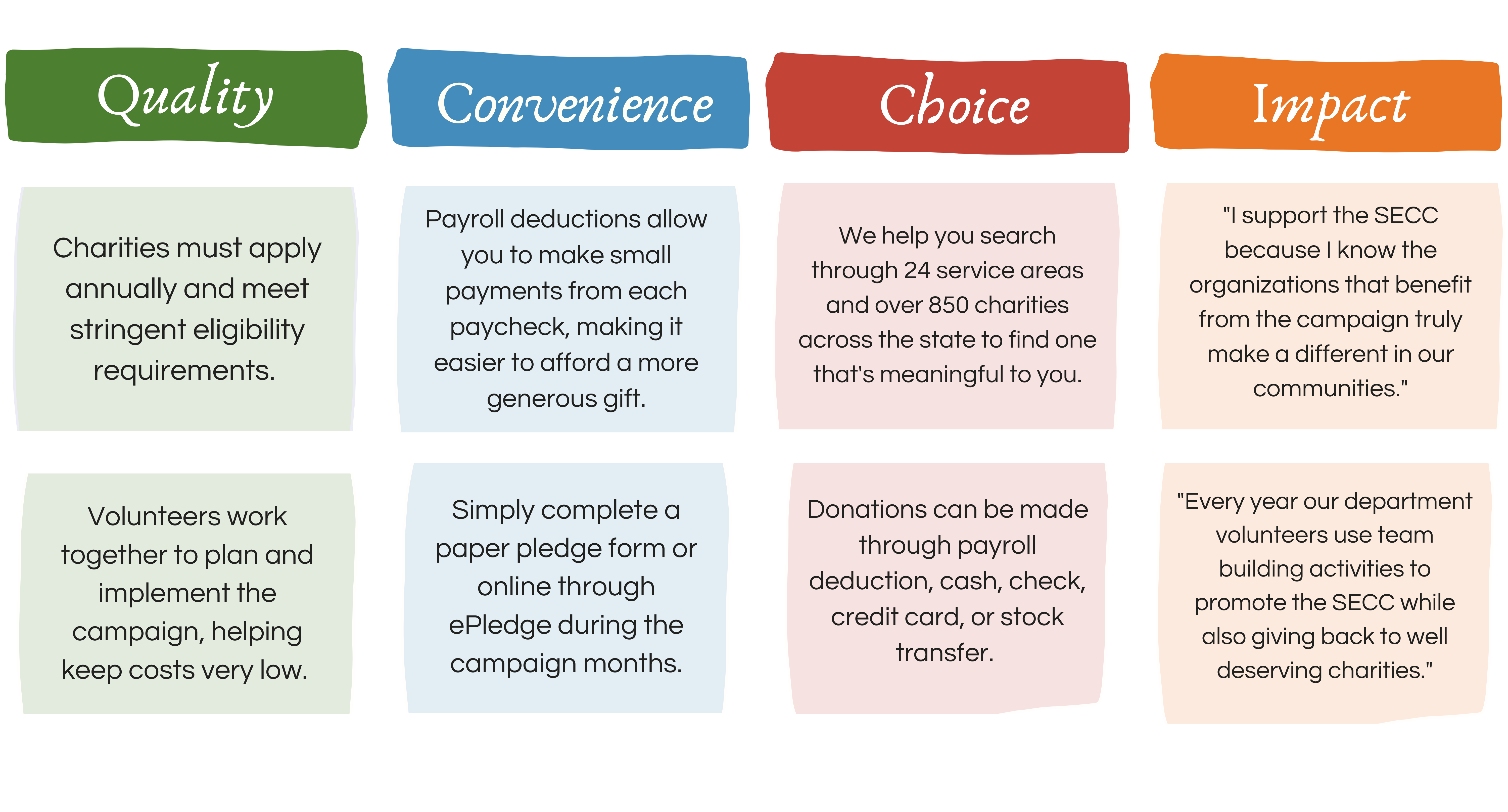 Copy of Why Give SECC - Website (3)